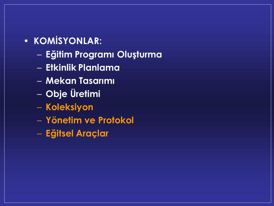 KOMİSYONLAR: – Eğitim Programı Oluşturma – Etkinlik Planlama – Mekan Tasarımı – Obje Üretimi – Koleksiyon – Yönetim ve Protokol – Eğitsel Araçlar