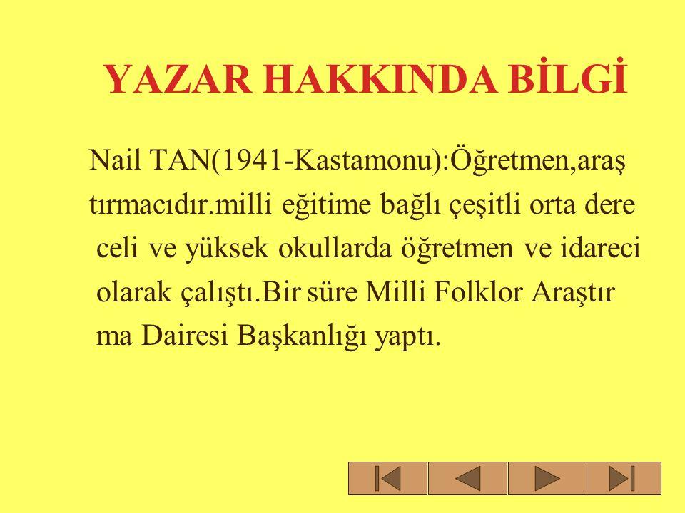 KİTAPLIĞIMIZ 4 Nail TAN:Çocuklarımıza Folklor Hazinesinden Seçmeler 4 Saim SAKAOĞLU: 101 Anadolu Efsanesi 4 Şükrü ELÇİN:Türk Bilmeceleri 4 F.Fazıl TÜLBENTÇİ:Türk Atasözleri
