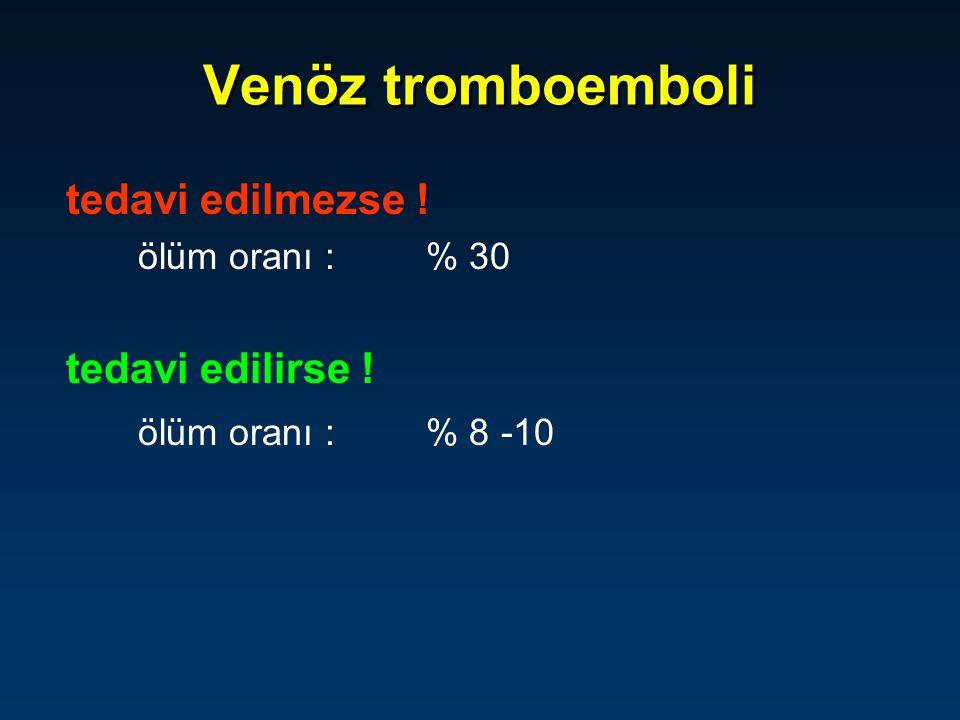 Venöz tromboemboli tedavi edilmezse ! ölüm oranı : % 30 tedavi edilirse ! ölüm oranı :% 8 -10