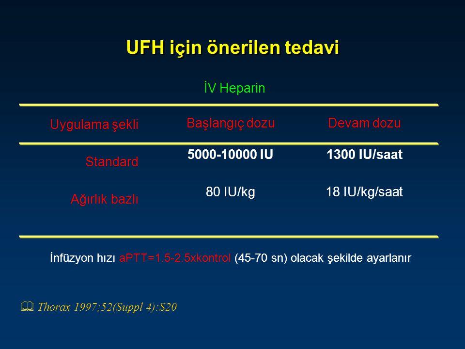 UFH için önerilen tedavi Uygulama şekli Standard Ağırlık bazlı Başlangıç dozu 5000-10000 IU 80 IU/kg Devam dozu 1300 IU/saat 18 IU/kg/saat İV Heparin