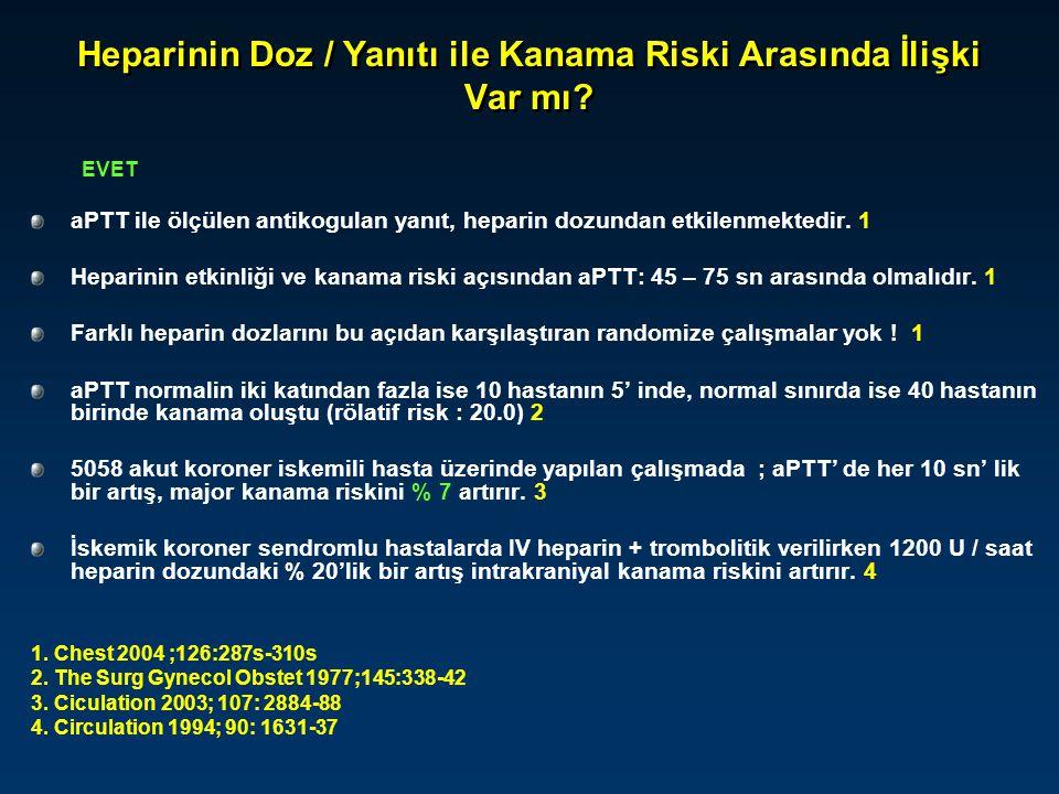 Heparinin Doz / Yanıtı ile Kanama Riski Arasında İlişki Var mı? EVET aPTT ile ölçülen antikogulan yanıt, heparin dozundan etkilenmektedir. 1 Heparinin