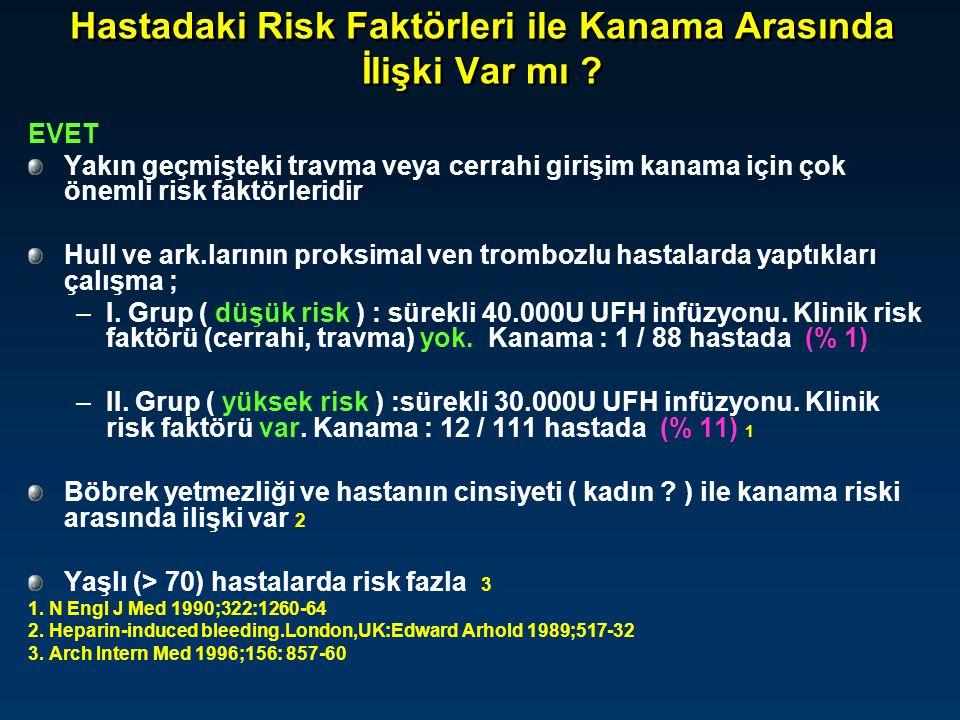 Hastadaki Risk Faktörleri ile Kanama Arasında İlişki Var mı ? EVET Yakın geçmişteki travma veya cerrahi girişim kanama için çok önemli risk faktörleri
