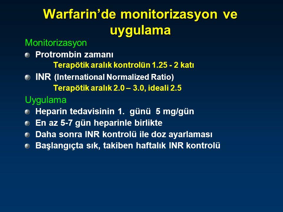 Monitorizasyon Protrombin zamanı Terapötik aralık kontrolün 1.25 - 2 katı INR (International Normalized Ratio) Terapötik aralık 2.0 – 3.0, ideali 2.5