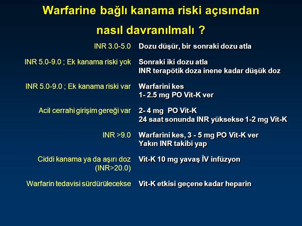 Warfarine bağlı kanama riski açısından nasıl davranılmalı ? INR 3.0-5.0 INR 5.0-9.0 ; Ek kanama riski yok INR 5.0-9.0 ; Ek kanama riski var Acil cerra