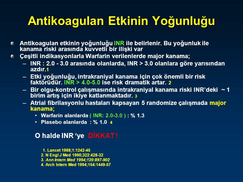 Antikoagulan Etkinin Yoğunluğu Antikoagulan etkinin yoğunluğu INR ile belirlenir. Bu yoğunluk ile kanama riski arasında kuvvetli bir ilişki var Çeşitl