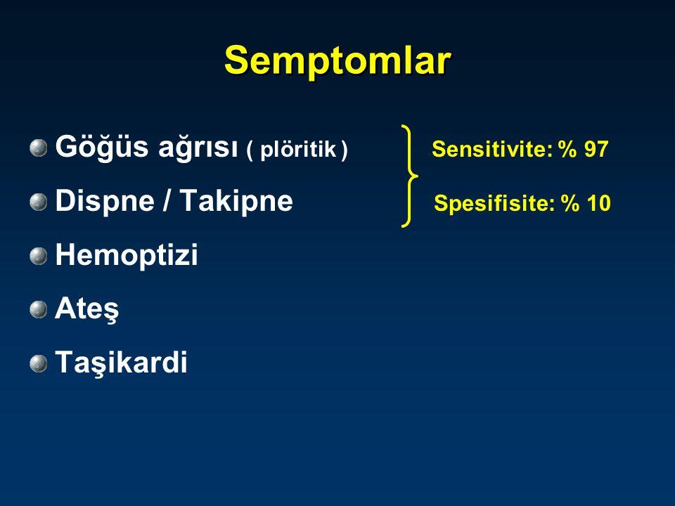 Semptomlar Göğüs ağrısı ( plöritik ) Sensitivite: % 97 Dispne / Takipne Spesifisite: % 10 Hemoptizi Ateş Taşikardi