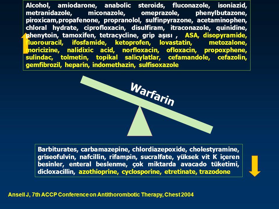 Warfarin Alcohol, amiodarone, anabolic steroids, fluconazole, isoniazid, metranidazole, miconazole, omeprazole, phenylbutazone, piroxicam,propafenone,