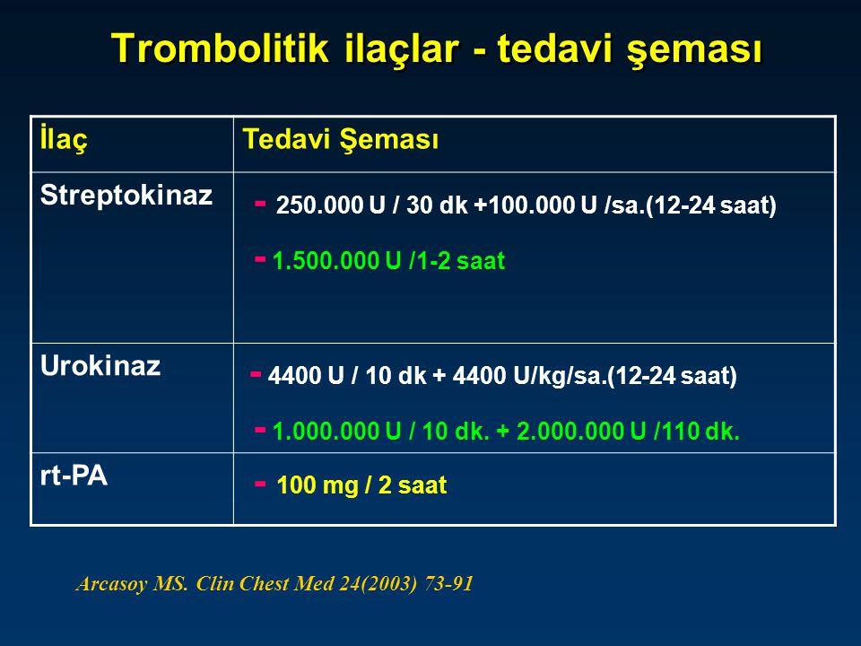 Trombolitik ilaçlar - tedavi şeması İlaçTedavi Şeması Streptokinaz - 250.000 U / 30 dk +100.000 U /sa.(12-24 saat) - 1.500.000 U /1-2 saat Urokinaz -