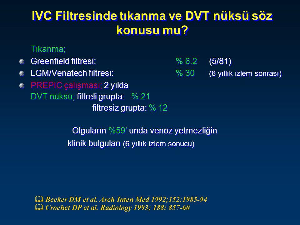 IVC Filtresinde tıkanma ve DVT nüksü söz konusu mu? Tıkanma; Greenfield filtresi:% 6.2 (5/81) LGM/Venatech filtresi:% 30 (6 yıllık izlem sonrası) PREP