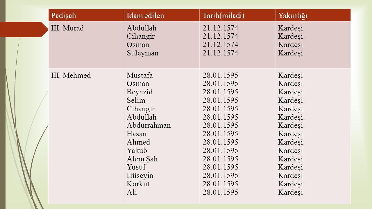 Padişahİdam edilenTarih(miladi)Yakınlığı III. MuradAbdullah Cihangir Osman Süleyman 21.12.1574 Kardeşi III. MehmedMustafa Osman Beyazid Selim Cihangir