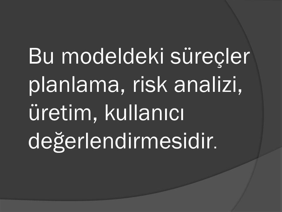 Bu modeldeki süreçler planlama, risk analizi, üretim, kullanıcı değerlendirmesidir.