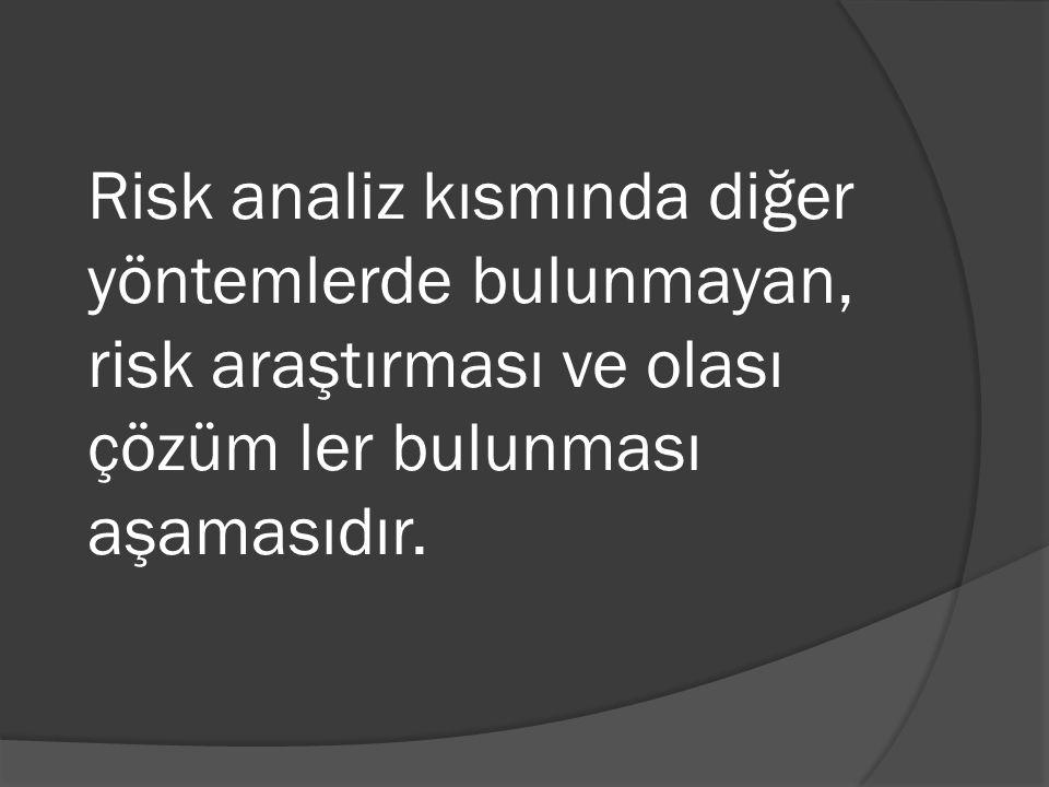 Risk analiz kısmında diğer yöntemlerde bulunmayan, risk araştırması ve olası çözüm ler bulunması aşamasıdır.