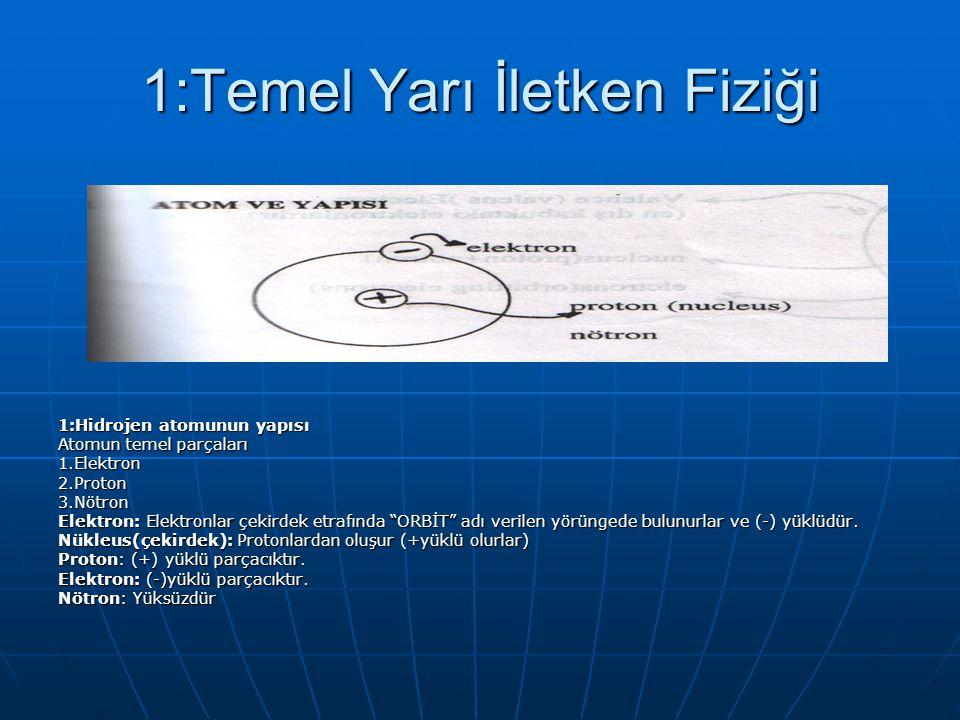 """1:Temel Yarı İletken Fiziği 1:Hidrojen atomunun yapısı Atomun temel parçaları 1.Elektron2.Proton3.Nötron Elektron: Elektronlar çekirdek etrafında """"ORB"""
