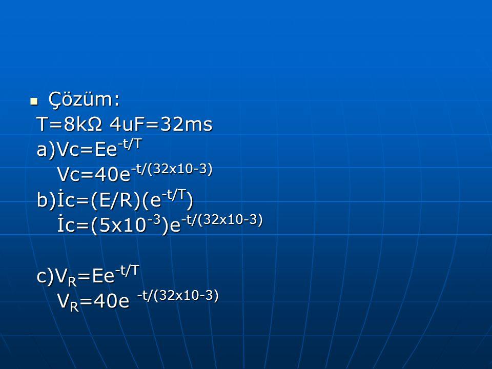 Çözüm: Çözüm: T=8kΩ 4uF=32ms T=8kΩ 4uF=32ms a)Vc=Ee -t/T a)Vc=Ee -t/T Vc=40e -t/(32x10-3) Vc=40e -t/(32x10-3) b)İc=(E/R)(e -t/T ) b)İc=(E/R)(e -t/T )