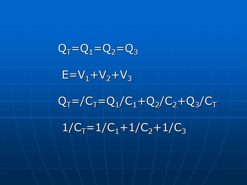 Q T =Q 1 =Q 2 =Q 3 Q T =Q 1 =Q 2 =Q 3 E=V 1 +V 2 +V 3 E=V 1 +V 2 +V 3 Q T =/C T =Q 1 /C 1 +Q 2 /C 2 +Q 3 /C T Q T =/C T =Q 1 /C 1 +Q 2 /C 2 +Q 3 /C T