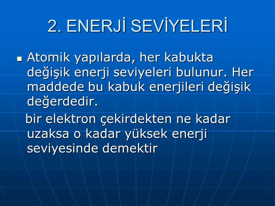 2. ENERJİ SEVİYELERİ Atomik yapılarda, her kabukta değişik enerji seviyeleri bulunur. Her maddede bu kabuk enerjileri değişik değerdedir. Atomik yapıl