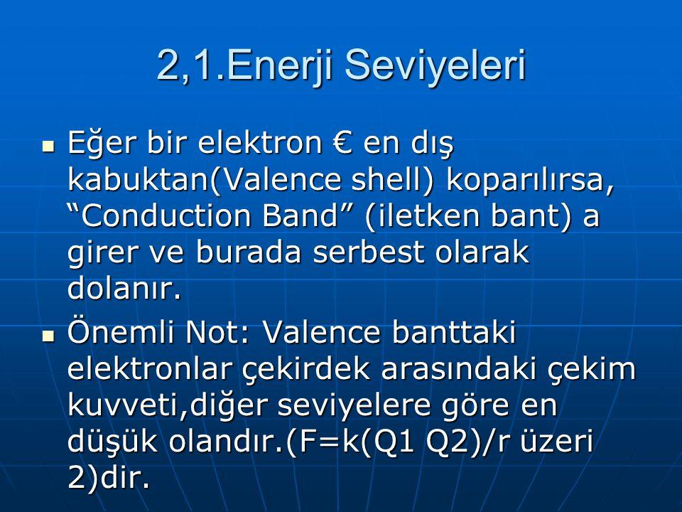 """2,1.Enerji Seviyeleri Eğer bir elektron € en dış kabuktan(Valence shell) koparılırsa, """"Conduction Band"""" (iletken bant) a girer ve burada serbest olara"""