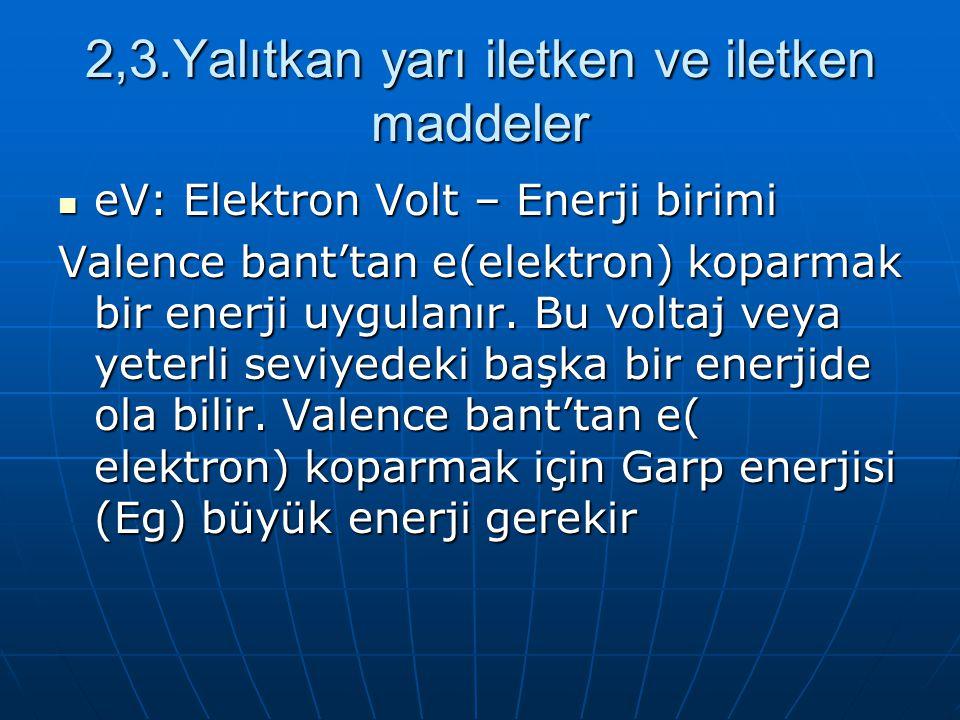 2,3.Yalıtkan yarı iletken ve iletken maddeler eV: Elektron Volt – Enerji birimi eV: Elektron Volt – Enerji birimi Valence bant'tan e(elektron) koparma