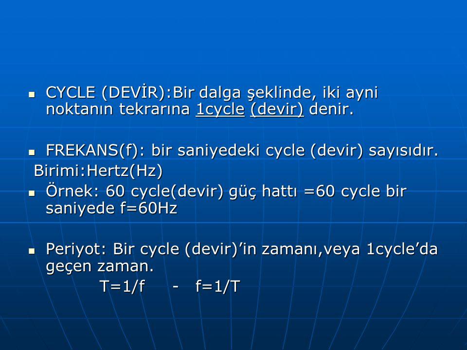CYCLE (DEVİR):Bir dalga şeklinde, iki ayni noktanın tekrarına 1cycle (devir) denir. CYCLE (DEVİR):Bir dalga şeklinde, iki ayni noktanın tekrarına 1cyc