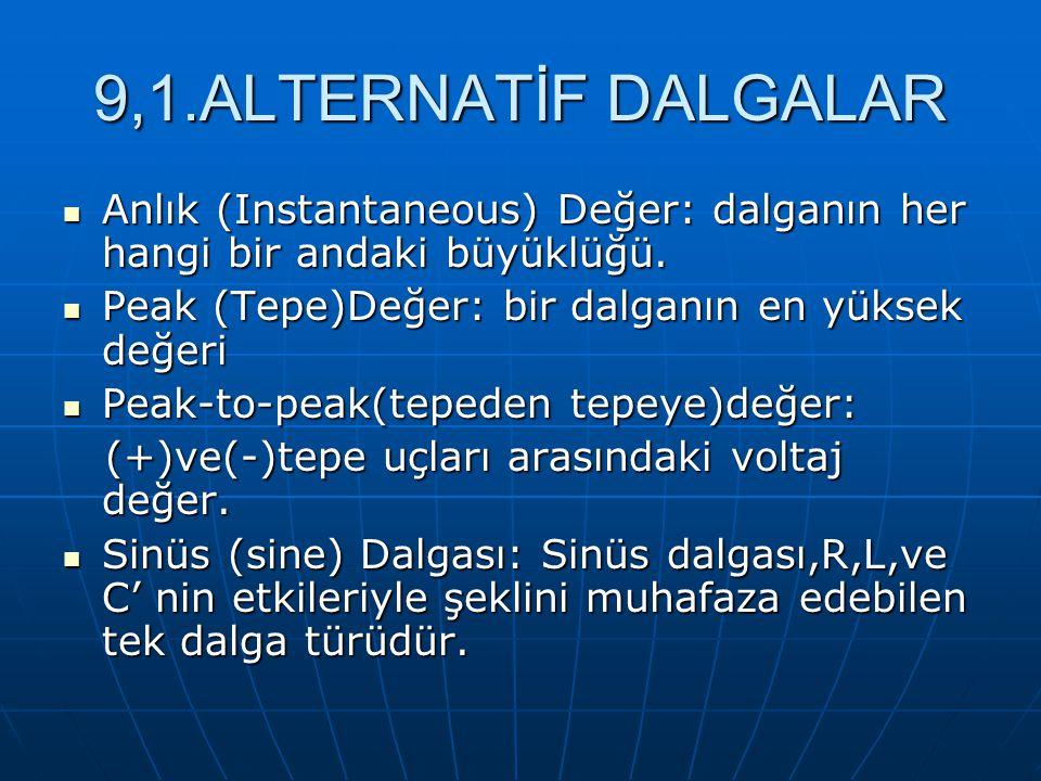 9,1.ALTERNATİF DALGALAR Anlık (Instantaneous) Değer: dalganın her hangi bir andaki büyüklüğü. Anlık (Instantaneous) Değer: dalganın her hangi bir anda