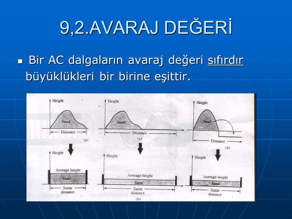 9,2.AVARAJ DEĞERİ Bir AC dalgaların avaraj değeri sıfırdır Bir AC dalgaların avaraj değeri sıfırdır büyüklükleri bir birine eşittir. büyüklükleri bir