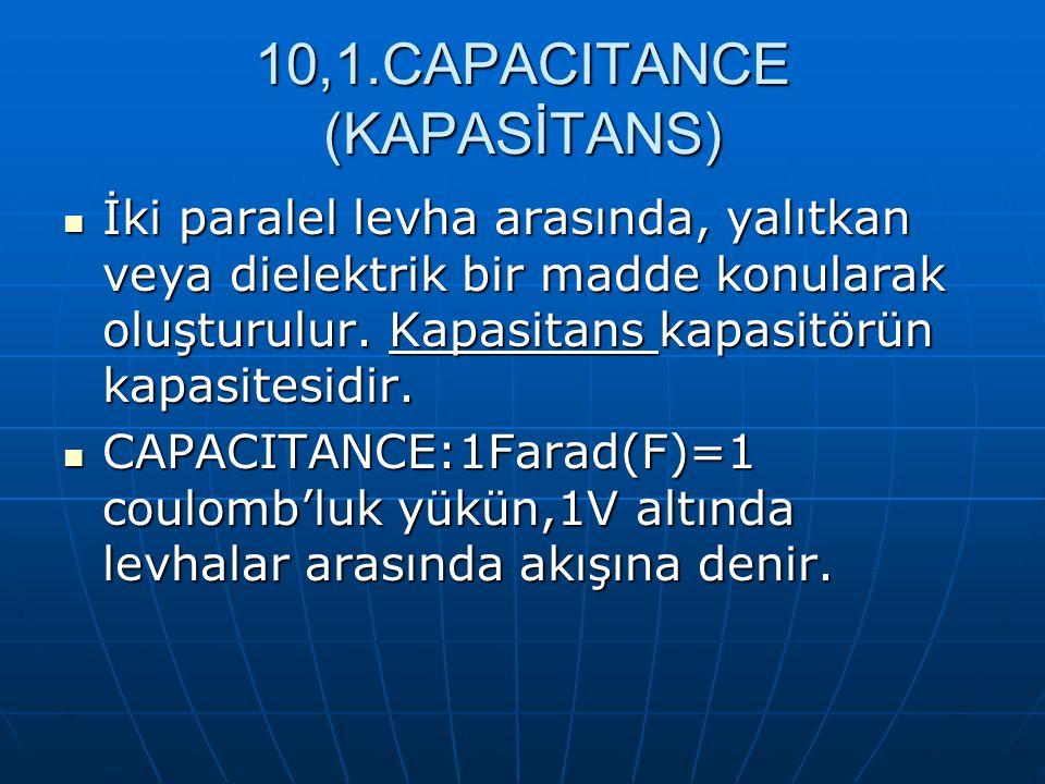 10,1.CAPACITANCE (KAPASİTANS) İki paralel levha arasında, yalıtkan veya dielektrik bir madde konularak oluşturulur. Kapasitans kapasitörün kapasitesid