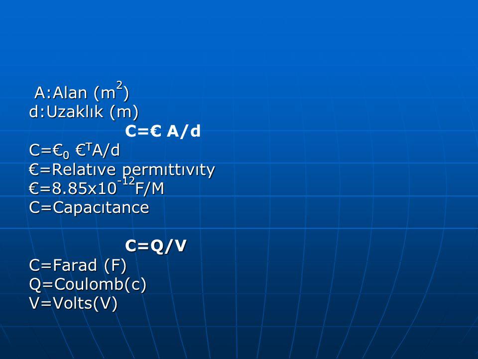 A:Alan (m 2 ) A:Alan (m 2 ) d:Uzaklık (m) C=€ A/d C=€ 0 € T A/d €=Relatıve permıttıvıty €=8.85x10 -12 F/M C=Capacıtance C=Q/V C=Q/V C=Farad (F) Q=Coul