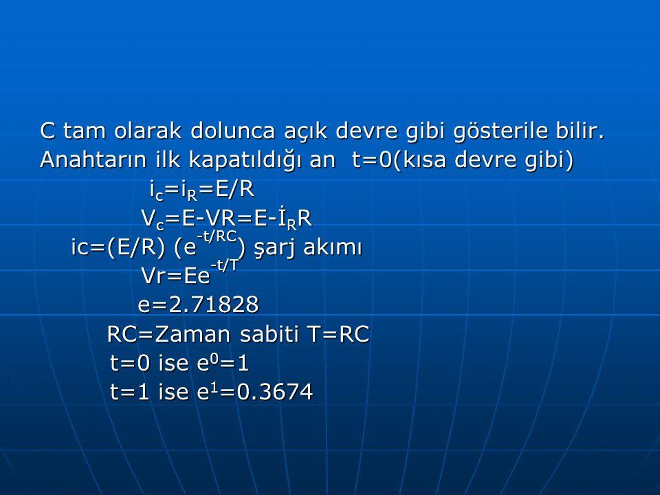 C tam olarak dolunca açık devre gibi gösterile bilir. Anahtarın ilk kapatıldığı an t=0(kısa devre gibi) i c =i R =E/R i c =i R =E/R V c =E-VR=E-İ R R