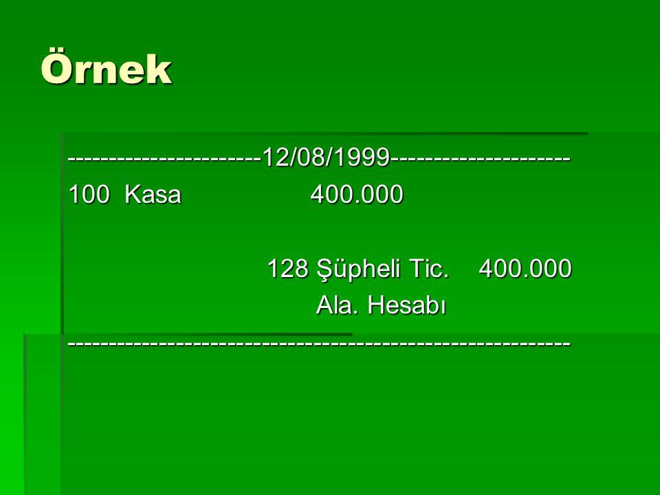 Örnek -----------------------12/08/1999--------------------- 100 Kasa 400.000 128 Şüpheli Tic. 400.000 128 Şüpheli Tic. 400.000 Ala. Hesabı Ala. Hesab