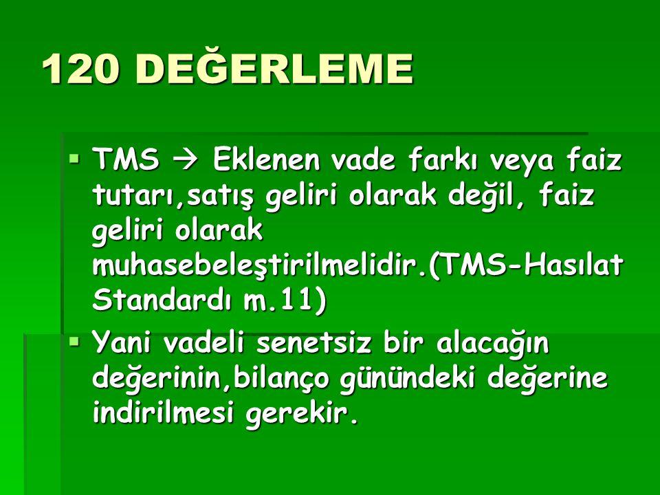 120 DEĞERLEME  TMS  Eklenen vade farkı veya faiz tutarı,satış geliri olarak değil, faiz geliri olarak muhasebeleştirilmelidir.(TMS-Hasılat Standardı
