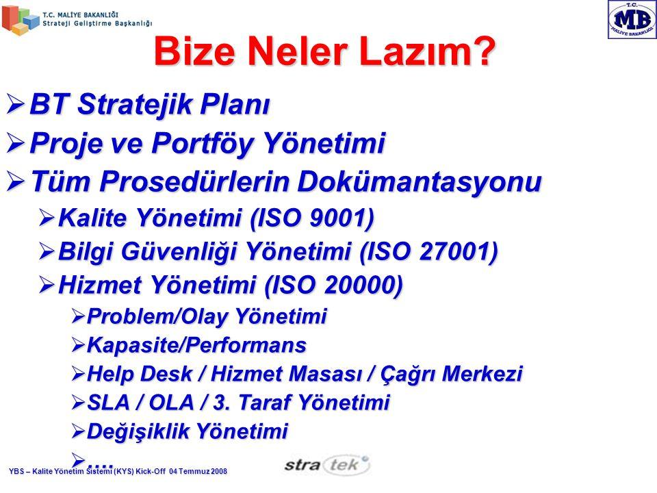 YBS – Kalite Yönetim Sistemi (KYS) Kick-Off 04 Temmuz 2008 Bize Neler Lazım.