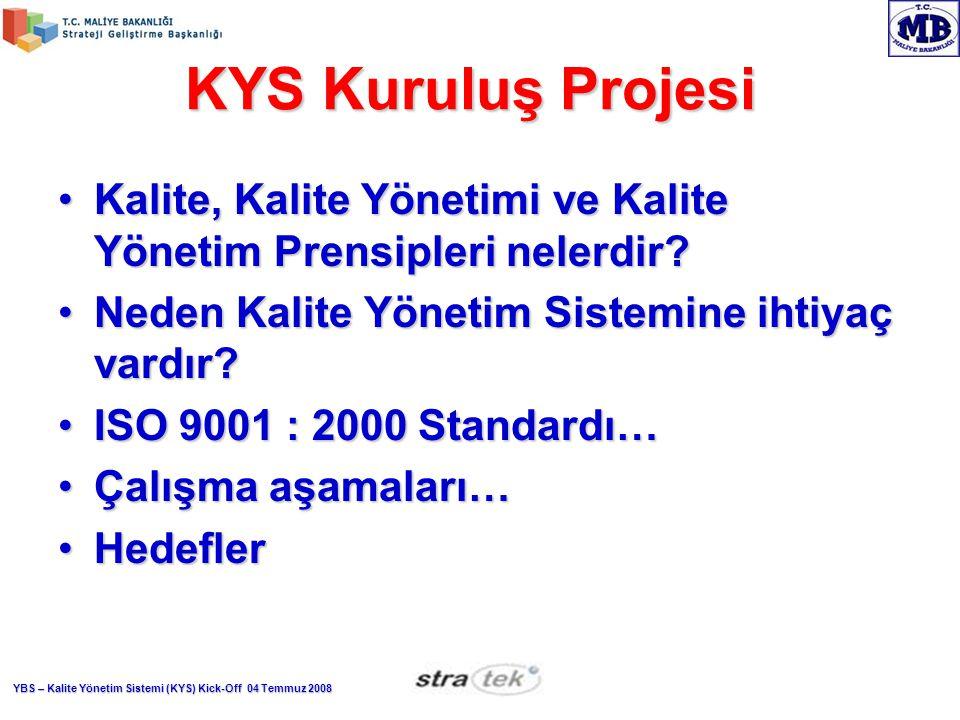 YBS – Kalite Yönetim Sistemi (KYS) Kick-Off 04 Temmuz 2008 KYS Kuruluş Projesi Kalite, Kalite Yönetimi ve Kalite Yönetim Prensipleri nelerdir?Kalite, Kalite Yönetimi ve Kalite Yönetim Prensipleri nelerdir.