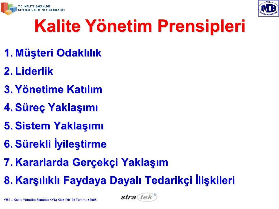YBS – Kalite Yönetim Sistemi (KYS) Kick-Off 04 Temmuz 2008 Kalite Yönetim Prensipleri 1.Müşteri Odaklılık 2.Liderlik 3.Yönetime Katılım 4.Süreç Yaklaşımı 5.Sistem Yaklaşımı 6.Sürekli İyileştirme 7.Kararlarda Gerçekçi Yaklaşım 8.Karşılıklı Faydaya Dayalı Tedarikçi İlişkileri