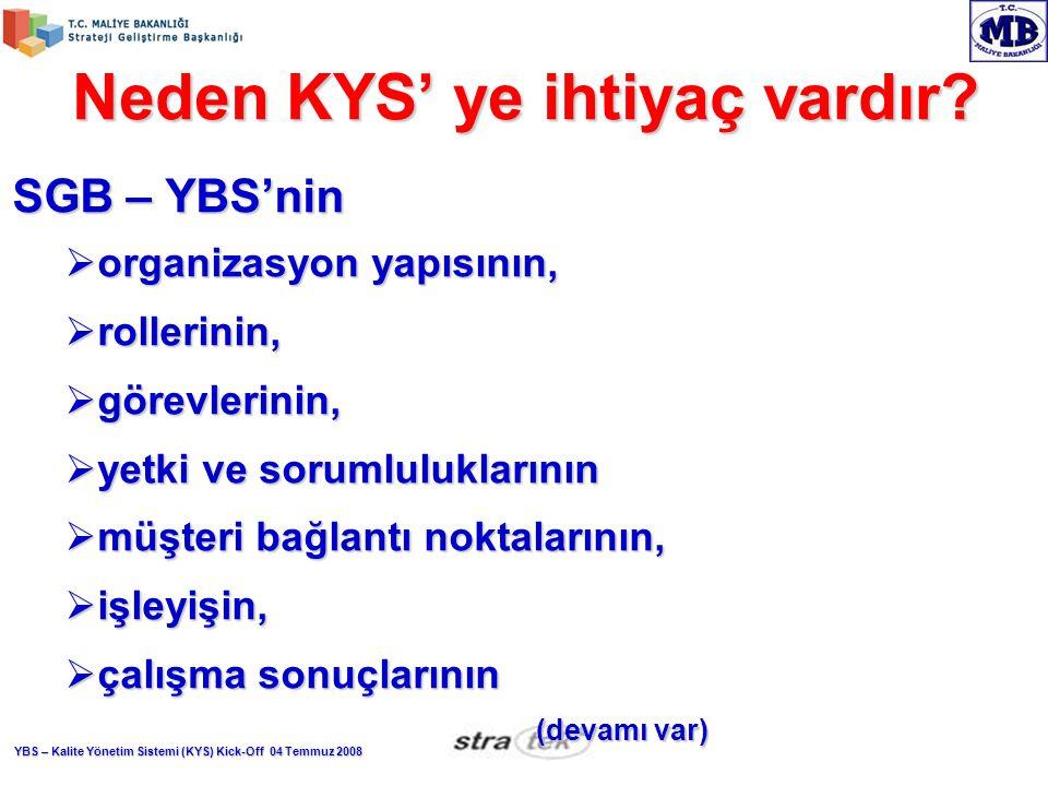 YBS – Kalite Yönetim Sistemi (KYS) Kick-Off 04 Temmuz 2008 Neden KYS' ye ihtiyaç vardır.