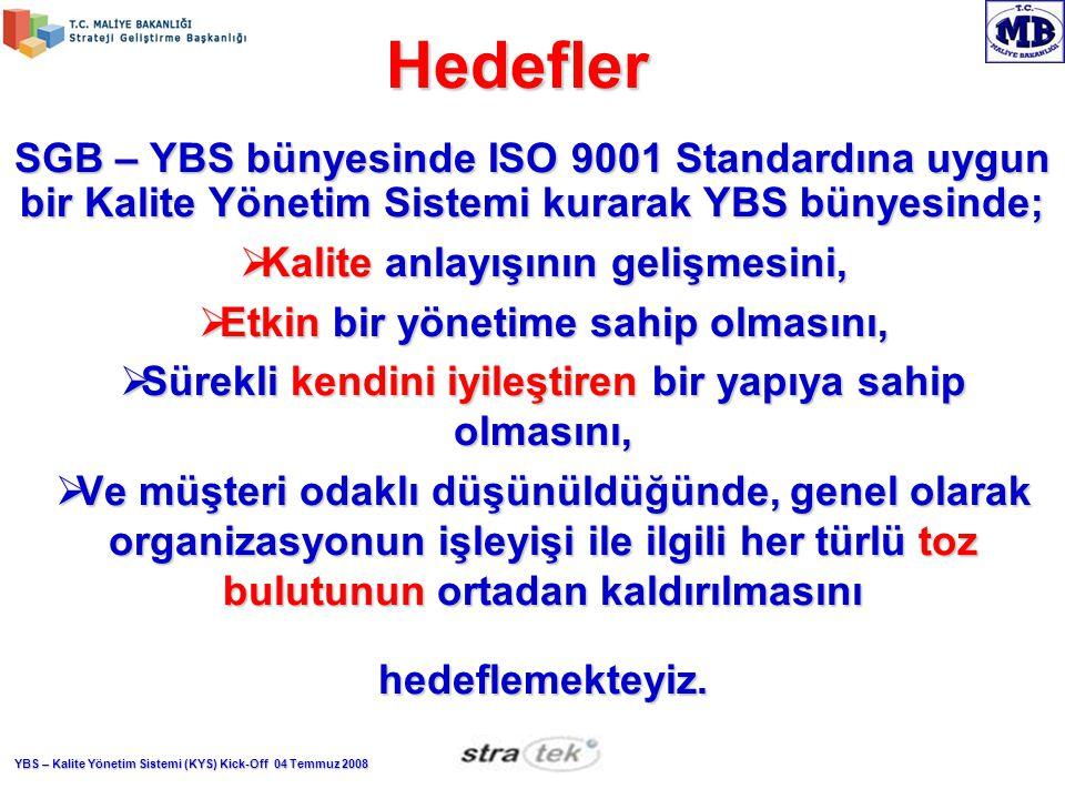 YBS – Kalite Yönetim Sistemi (KYS) Kick-Off 04 Temmuz 2008 Hedefler SGB – YBS bünyesinde ISO 9001 Standardına uygun bir Kalite Yönetim Sistemi kurarak YBS bünyesinde;  Kalite anlayışının gelişmesini,  Etkin bir yönetime sahip olmasını,  Sürekli kendini iyileştiren bir yapıya sahip olmasını,  Ve müşteri odaklı düşünüldüğünde, genel olarak organizasyonun işleyişi ile ilgili her türlü toz bulutunun ortadan kaldırılmasını hedeflemekteyiz.