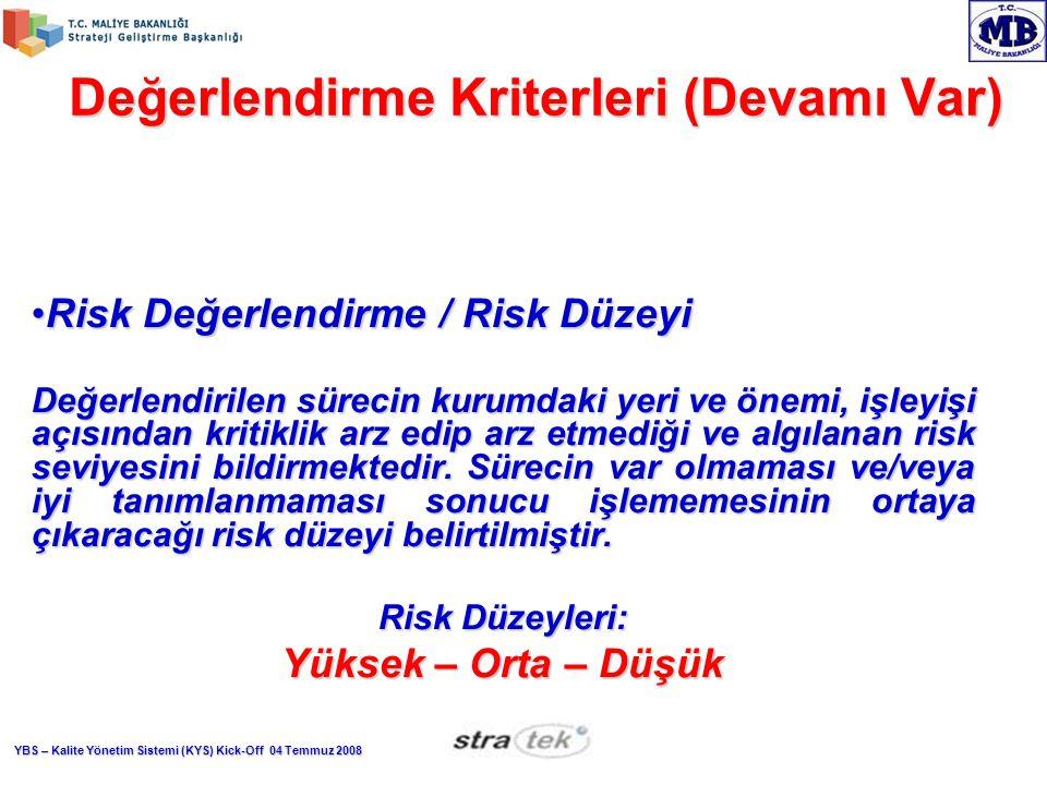 YBS – Kalite Yönetim Sistemi (KYS) Kick-Off 04 Temmuz 2008 Değerlendirme Kriterleri (Devamı Var) Risk Değerlendirme / Risk DüzeyiRisk Değerlendirme / Risk Düzeyi Değerlendirilen sürecin kurumdaki yeri ve önemi, işleyişi açısından kritiklik arz edip arz etmediği ve algılanan risk seviyesini bildirmektedir.