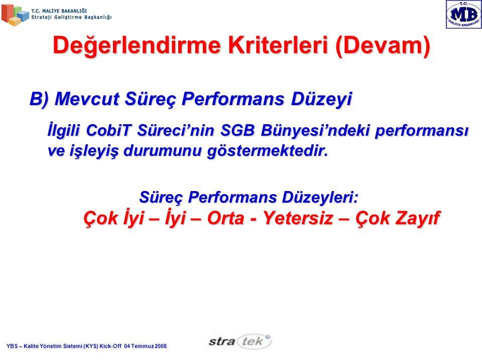 YBS – Kalite Yönetim Sistemi (KYS) Kick-Off 04 Temmuz 2008 Değerlendirme Kriterleri (Devam) B) Mevcut Süreç Performans Düzeyi İlgili CobiT Süreci'nin SGB Bünyesi'ndeki performansı ve işleyiş durumunu göstermektedir.
