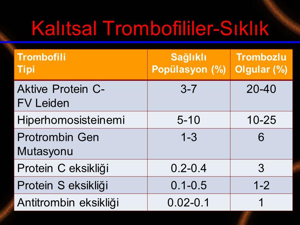 Kalıtsal Trombofililer-Sıklık Trombofili Tipi Sağlıklı Popülasyon (%) Trombozlu Olgular (%) Aktive Protein C- FV Leiden 3-720-40 Hiperhomosisteinemi5-