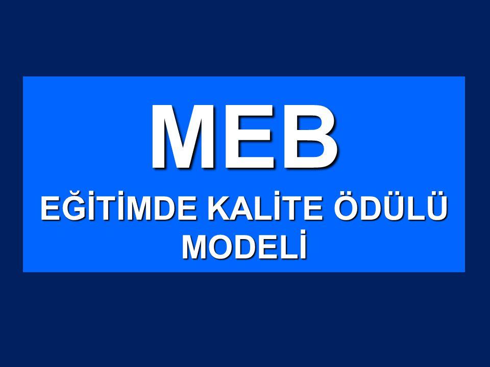 Geri Bildirim ve Değişim Süreçleri Ölçme ve Değerlendirme Uygulama Amaç ve Plan Metodoloji CEDEFOP Modeli (Mesleki Eğitimin Geliştirilmesi İçin Avrupa Merkezi)