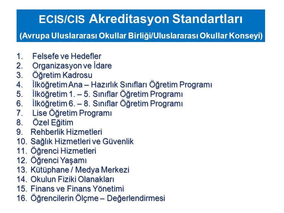 ECIS/CIS Akreditasyon Standartları (Avrupa Uluslararası Okullar Birliği/Uluslararası Okullar Konseyi) 1.Felsefe ve Hedefler 2.Organizasyon ve İdare 3.Öğretim Kadrosu 4.İlköğretim Ana – Hazırlık Sınıfları Öğretim Programı 5.İlköğretim 1.