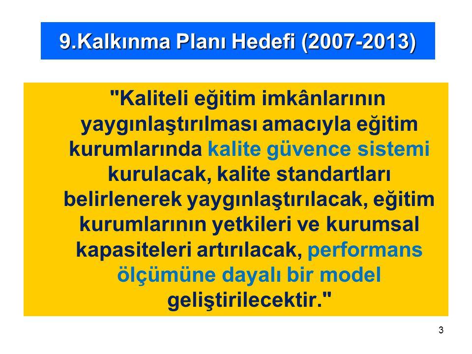 9.Kalkınma Planı Hedefi (2007-2013) Kaliteli eğitim imkânlarının yaygınlaştırılması amacıyla eğitim kurumlarında kalite güvence sistemi kurulacak, kalite standartları belirlenerek yaygınlaştırılacak, eğitim kurumlarının yetkileri ve kurumsal kapasiteleri artırılacak, performans ölçümüne dayalı bir model geliştirilecektir. 3
