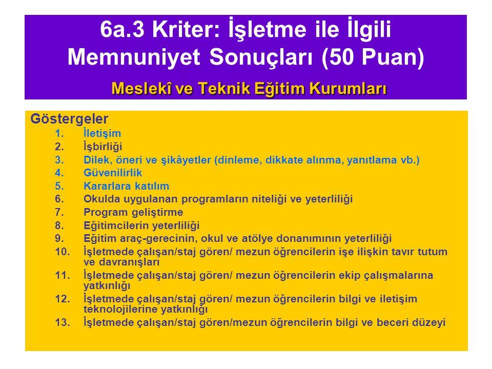 42 Meslekî ve Teknik Eğitim Kurumları 6a.3 Kriter: İşletme ile İlgili Memnuniyet Sonuçları (50 Puan) Meslekî ve Teknik Eğitim Kurumları Göstergeler 1.İletişim 2.İşbirliği 3.Dilek, öneri ve şikâyetler (dinleme, dikkate alınma, yanıtlama vb.) 4.Güvenilirlik 5.Kararlara katılım 6.Okulda uygulanan programların niteliği ve yeterliliği 7.Program geliştirme 8.Eğitimcilerin yeterliliği 9.Eğitim araç-gerecinin, okul ve atölye donanımının yeterliliği 10.İşletmede çalışan/staj gören/ mezun öğrencilerin işe ilişkin tavır tutum ve davranışları 11.İşletmede çalışan/staj gören/ mezun öğrencilerin ekip çalışmalarına yatkınlığı 12.İşletmede çalışan/staj gören/ mezun öğrencilerin bilgi ve iletişim teknolojilerine yatkınlığı 13.İşletmede çalışan/staj gören/mezun öğrencilerin bilgi ve beceri düzeyi