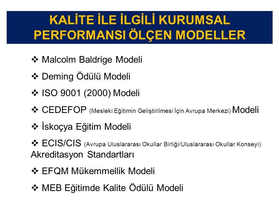  Malcolm Baldrige Modeli  Deming Ödülü Modeli  ISO 9001 (2000) Modeli  CEDEFOP (Mesleki Eğitimin Geliştirilmesi İçin Avrupa Merkezi) Modeli  İskoçya Eğitim Modeli  ECIS/CIS (Avrupa Uluslararası Okullar Birliği/Uluslararası Okullar Konseyi) Akreditasyon Standartları  EFQM Mükemmellik Modeli  MEB Eğitimde Kalite Ödülü Modeli KALİTE İLE İLGİLİ KURUMSAL PERFORMANSI ÖLÇEN MODELLER