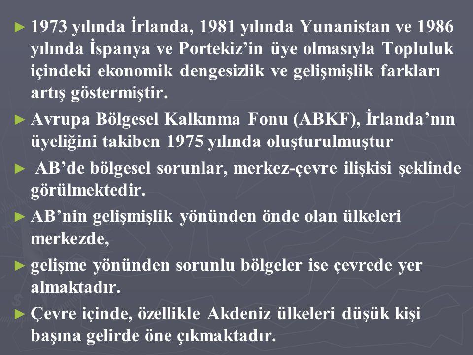 AKP ÜLKELERİYLE MALİ İŞBİRLİĞİ GELİŞİM SÜRECİ YOUNDE ANTLAŞMALARI I.YOUNDE ANTLAŞMASI II.YOUNDE ANTLAŞMASI ARUSHA SÖZLEŞMESİ
