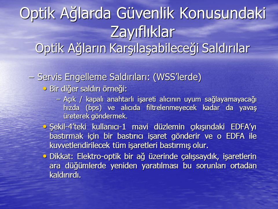 Optik Ağlarda Güvenlik Konusundaki Zayıflıklar Optik Ağların Karşılaşabileceği Saldırılar –Servis Engelleme Saldırıları: (WSS'lerde) Bir diğer saldırı
