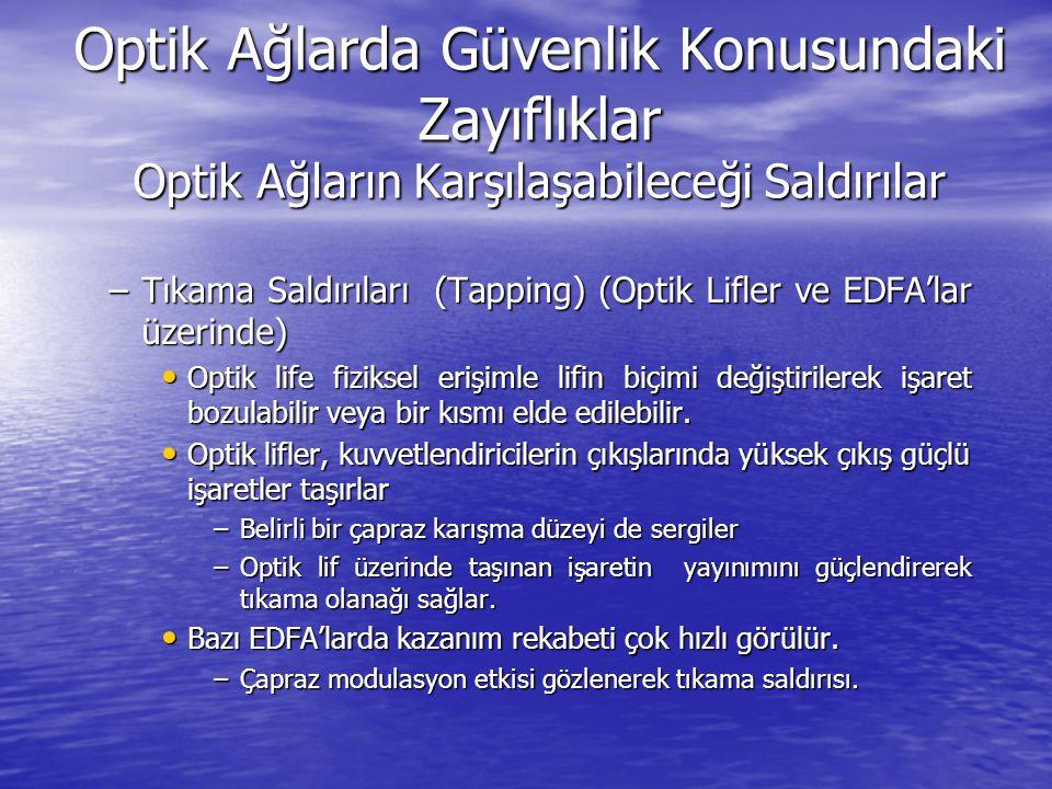 Optik Ağlarda Güvenlik Konusundaki Zayıflıklar Optik Ağların Karşılaşabileceği Saldırılar –Tıkama Saldırıları (Tapping) (Optik Lifler ve EDFA'lar üzer