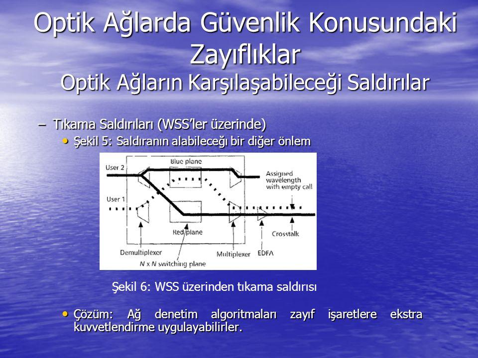 Optik Ağlarda Güvenlik Konusundaki Zayıflıklar Optik Ağların Karşılaşabileceği Saldırılar –Tıkama Saldırıları (WSS'ler üzerinde) Şekil 5: Saldıranın a