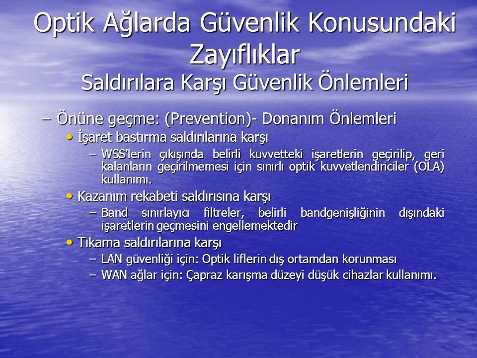 Optik Ağlarda Güvenlik Konusundaki Zayıflıklar Saldırılara Karşı Güvenlik Önlemleri –Önüne geçme: (Prevention)- Donanım Önlemleri İşaret bastırma sald