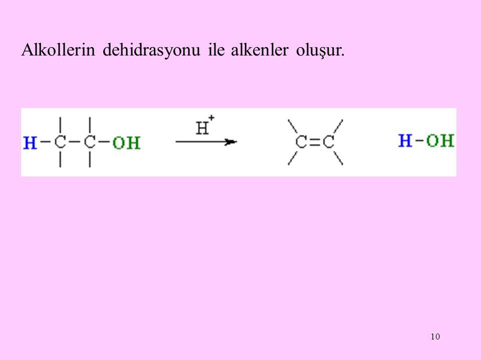 10 Alkollerin dehidrasyonu ile alkenler oluşur.