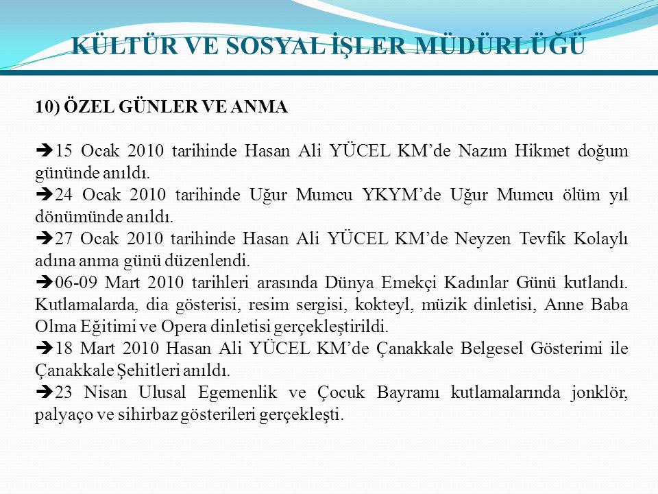 10) ÖZEL GÜNLER VE ANMA  15 Ocak 2010 tarihinde Hasan Ali YÜCEL KM'de Nazım Hikmet doğum gününde anıldı.